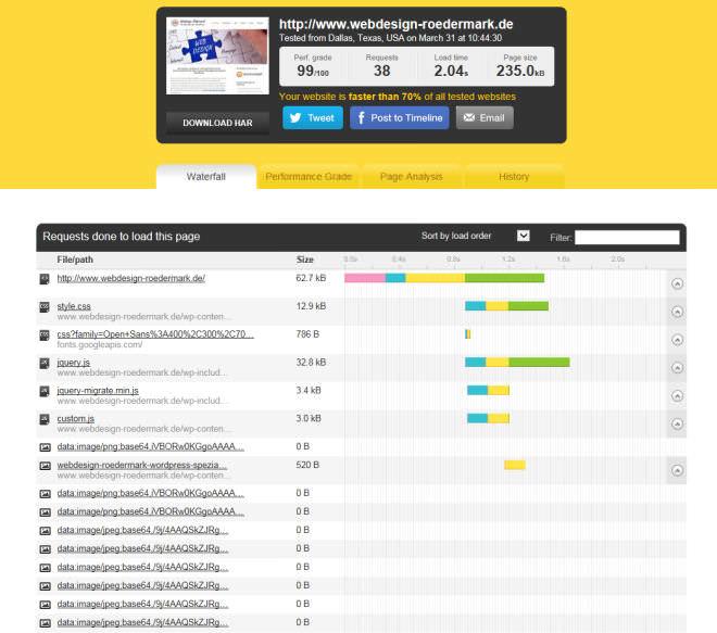 PageSpeed für WordPress-Seite optimieren